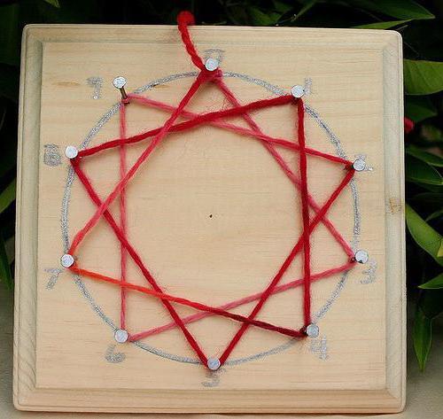 дидактическое пособие своими руками для детского сада по математике