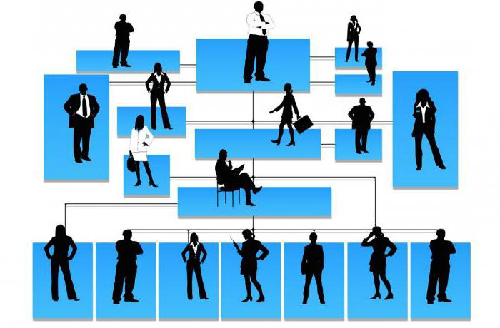 как оформить перевод сотрудника на другую должность