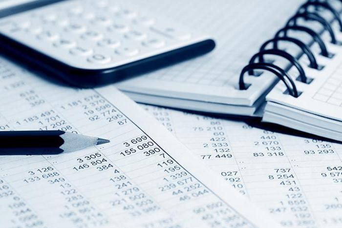 Учет налога на прибыль проводки