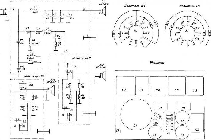 схема колонок s90