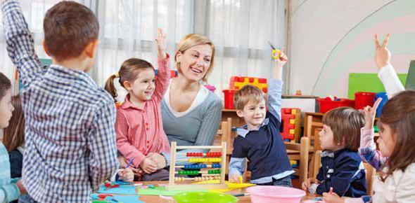 характеристика на ребёнка в ДОУ от воспитателя пример