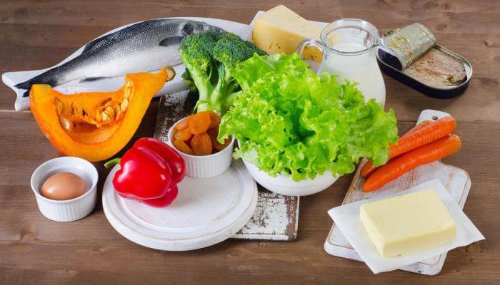 полезные для поджелудочной железы продукты
