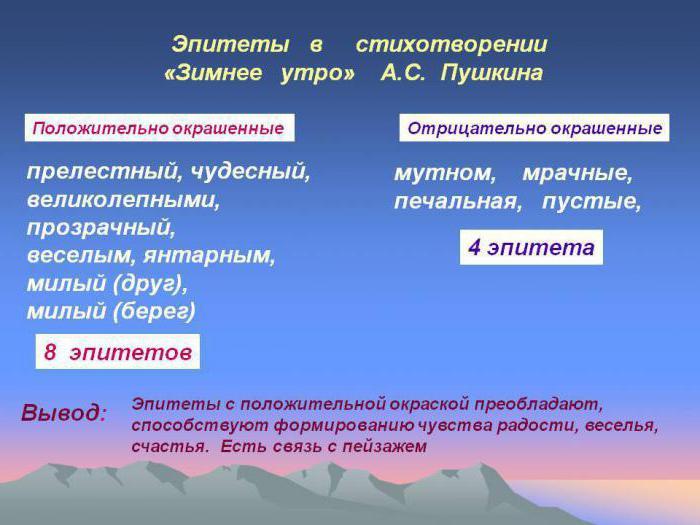 пример анализа стихотворения Пушкина