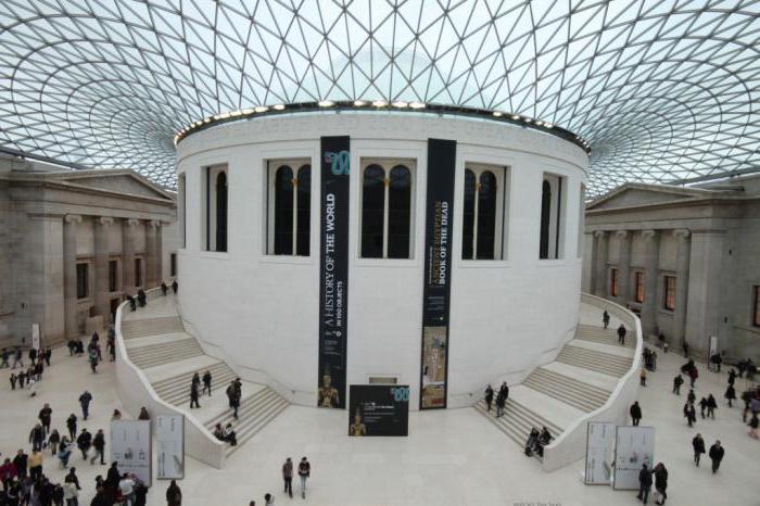 самые известные и великие музеи мира