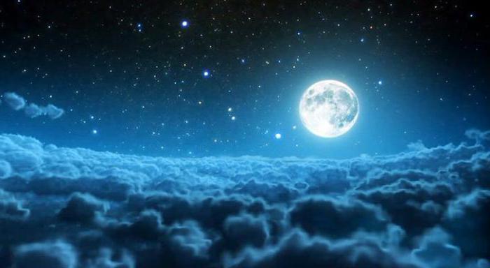 характер человека под знаком луны
