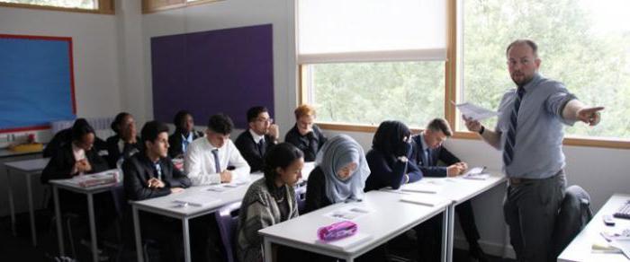 формы занятий в дополнительном образовании