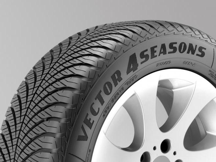 Лучшие всесезонные шины: отзывы, рейтинг. Всесезонные шины для внедорожников