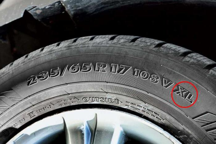 размеры шин и дисков расшифровка