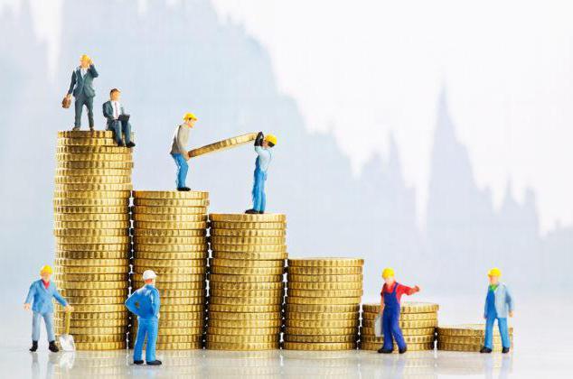 кругооборот и оборот капитала