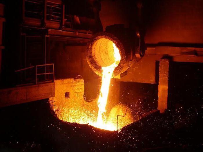 Високолегована сталь що це таке