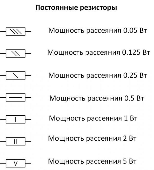 Постоянные резисторы