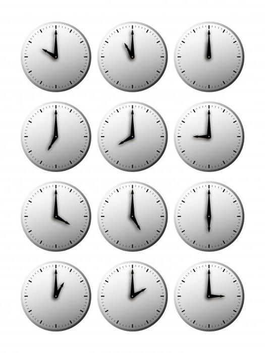 ломбард часов