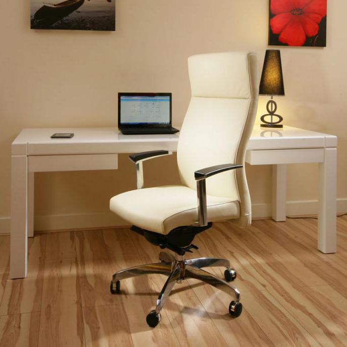 компьютерные кресла цена