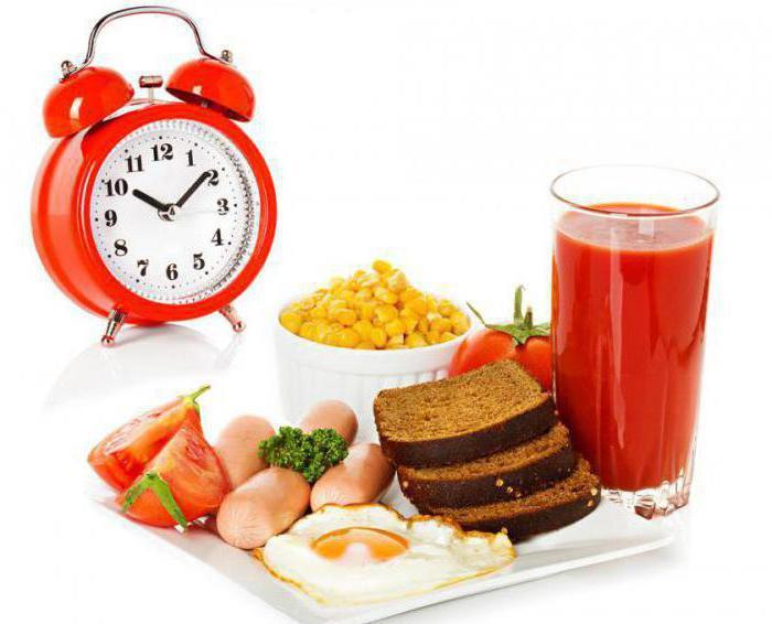 Еда По Времени Чтобы Похудеть. Как питаться, чтобы похудеть: режим питания и советы диетолога