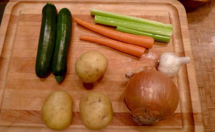 Простые рецепты свинина в мультиварке