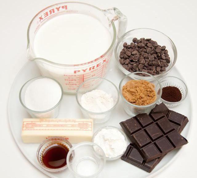 Маффины с кусочками шоколада: рецепт с фото