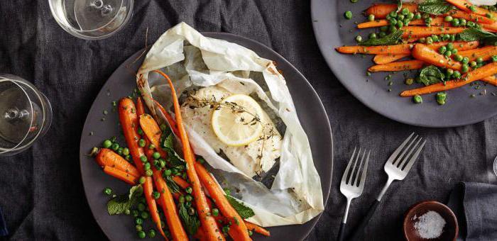 Рецепт пошагово щука в духовке