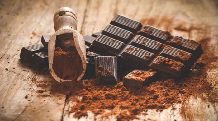 какая смертельная доза шоколада