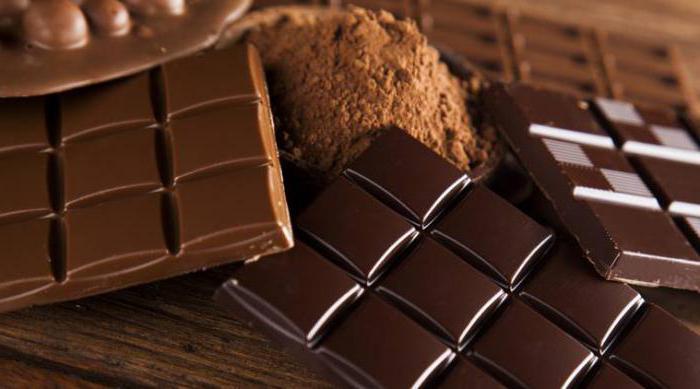 смертельная доза шоколада для собак