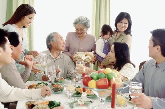 сценарий нового года дома семейный праздник