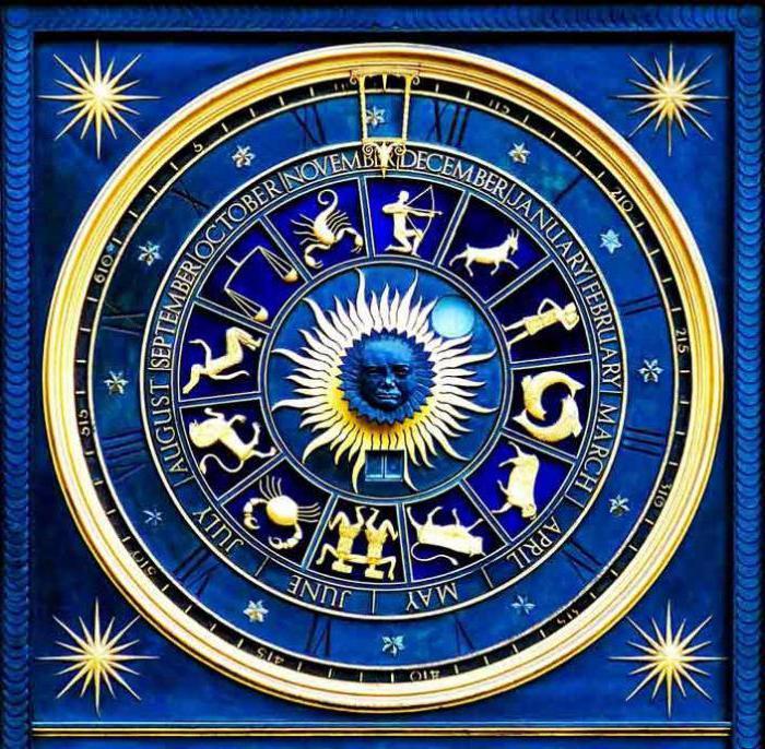 Характеристика знаков зодиака в стихах