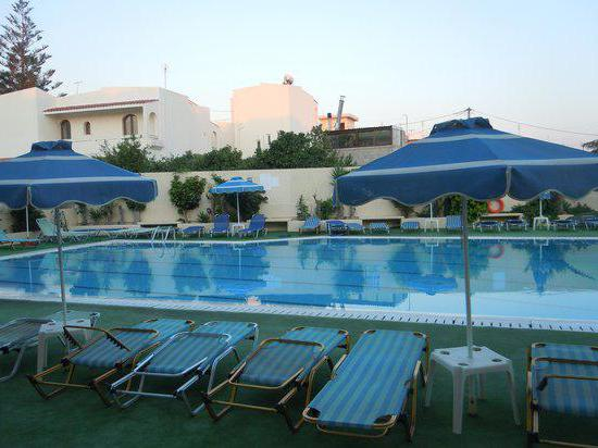Margaret Hotel 2 Родос