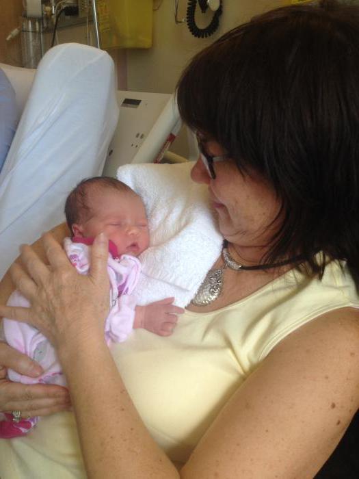 как поздравить знакомую с рождением дочери
