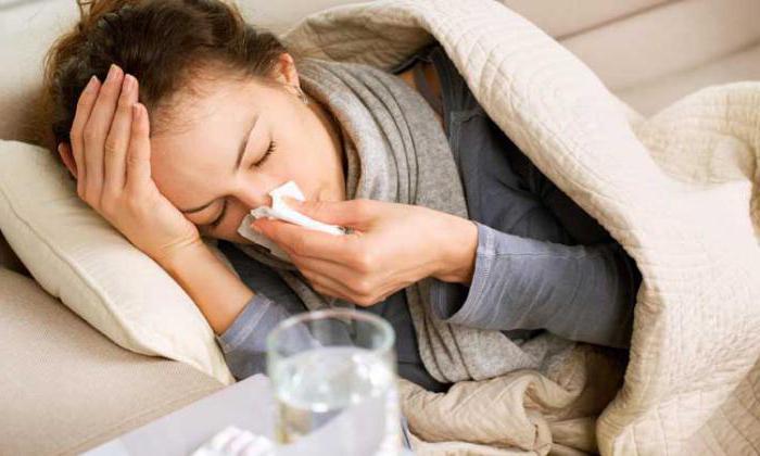 Болезнь придатков матки симптомы