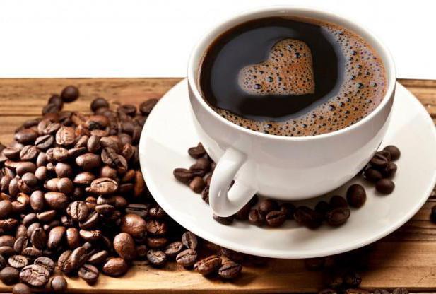 аллергия на кофе бывает