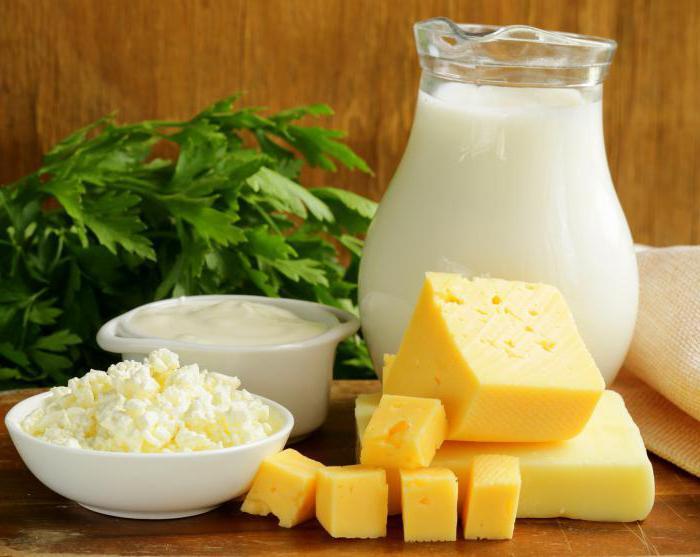 диета при кандидозе пищевода