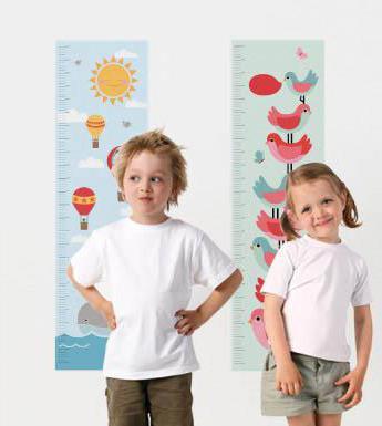 Параметры роста и веса детей