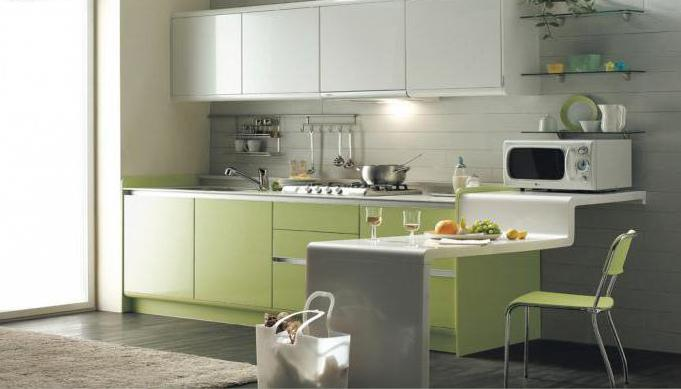 кухня модули размеры
