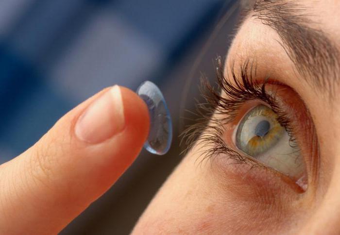 глазные капли при аллергии инструкция по применению