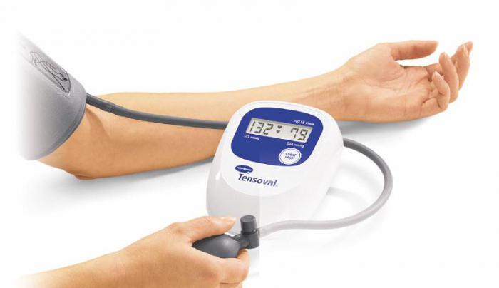 измерить холестерин в крови