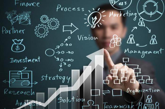 Бизнес-план блинной: описание и рекомендации профессионалов