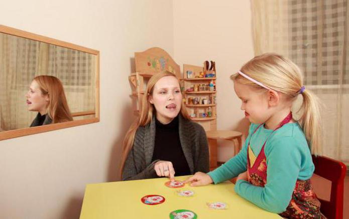 как поставить ребенку звук р