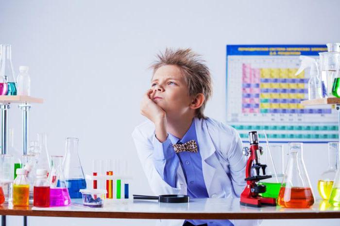 работа с одаренными детьми по химии