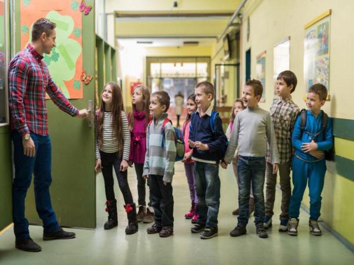 зачем нужен профессиональный стандарт современному учителю