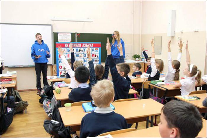мероприятия по гражданско патриотическому воспитанию в школе