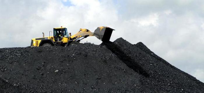 теплота сгорания угля
