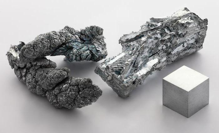 применение щелочноземельных металлов