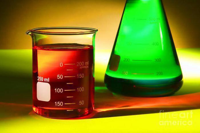 задачи растворы веществ