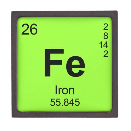 строение атомов алюминия и железа