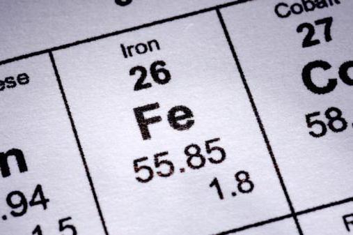 электронная схема строения атома железа