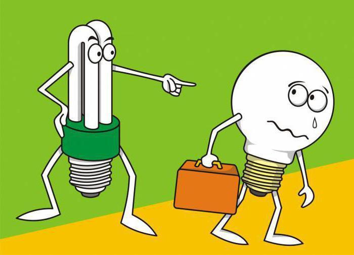 рассчитать потребляемую мощность электроэнергии