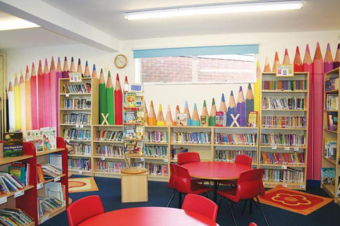 правила пользования учебным фондом школьной библиотеки