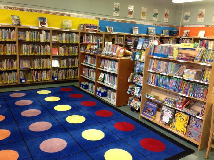 правила пользования школьной библиотекой в дар