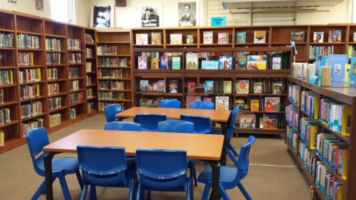 правила пользования школьной библиотекой