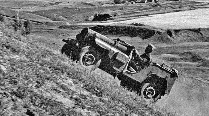советский полноприводной автомобиль газ 64