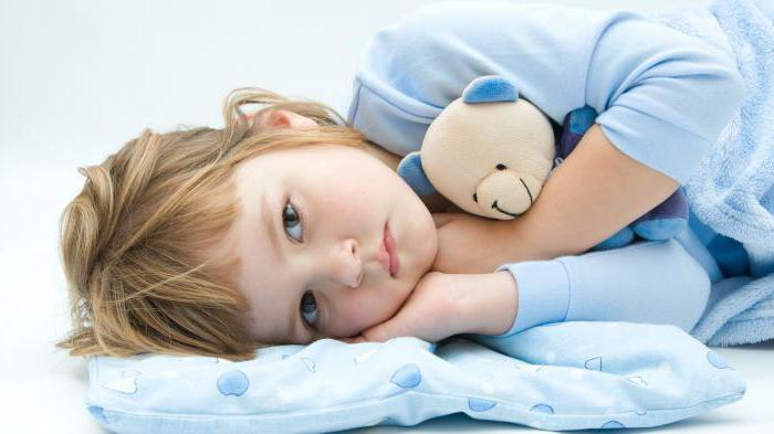 Коклюш - симптомы у детей, лечение и профилактика